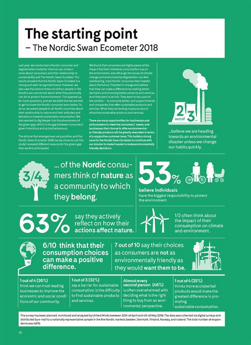 Svanen The Nordic Ecometer 2018 180702